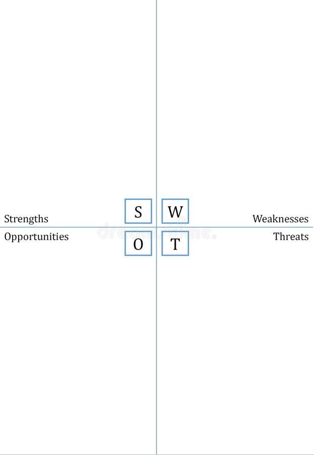 SWOT analysis template stock photo