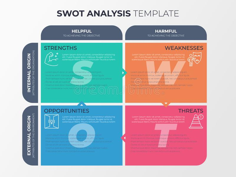 SWOT Analysis Template. SWOTstrengths, weaknesses, opportunities, threats analysis table business infographics vector template with icons elements royalty free illustration