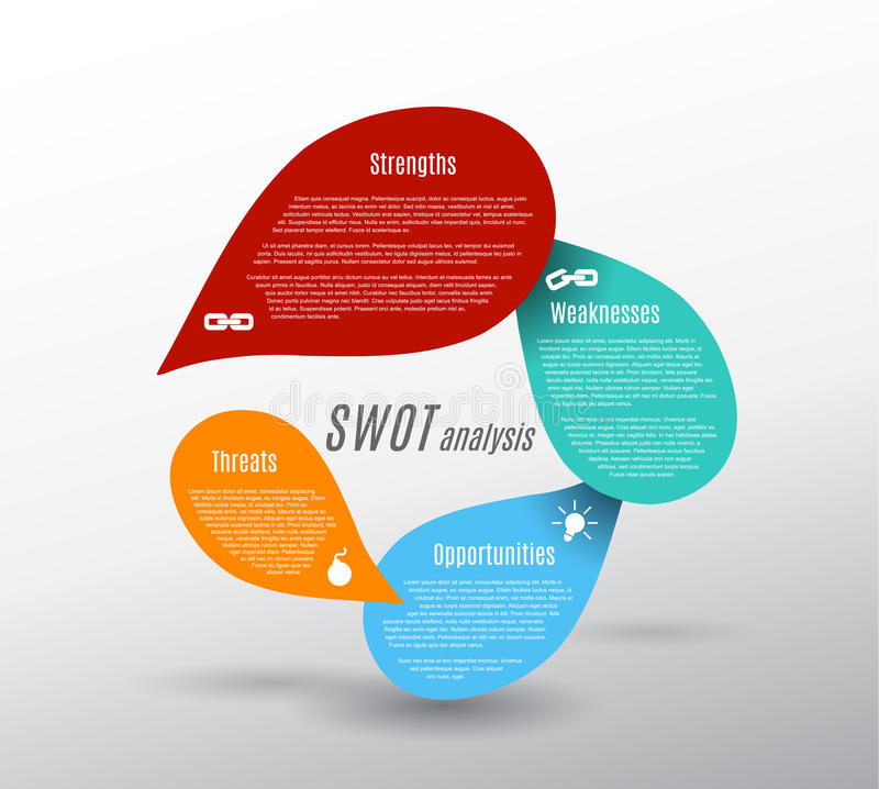 SWOT background. SWOT - (Strengths Weaknesses Opportunities Threats) business strategy mind map concept for presentations royalty free illustration