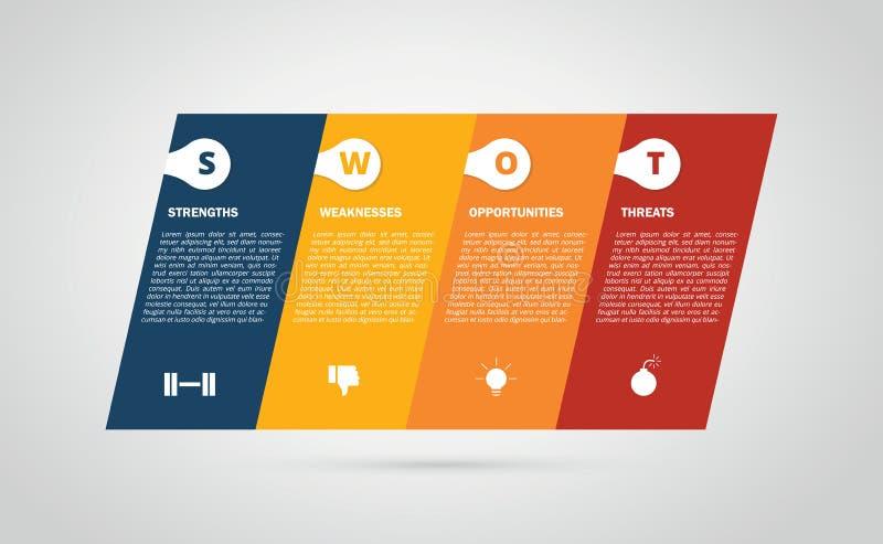 Swot biznes przechylającego lub przechyla infographic mapę z płaskim nowożytnym stylem i 4 barwią różnicę - wektor ilustracja wektor