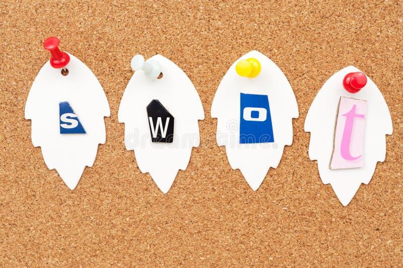 SWOT brieven royalty-vrije stock afbeeldingen