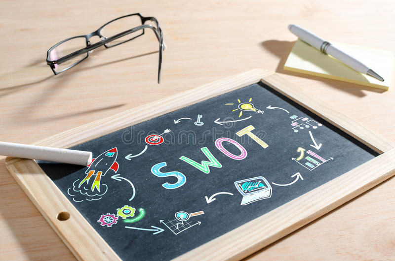 Swot concept on a blackboard stock image