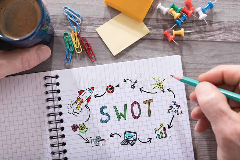 Swot concept on a notepad stock photography
