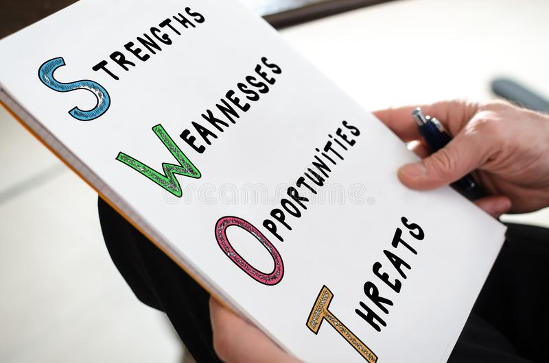 Swot concept on a paper. Held by a hand royalty free stock photos