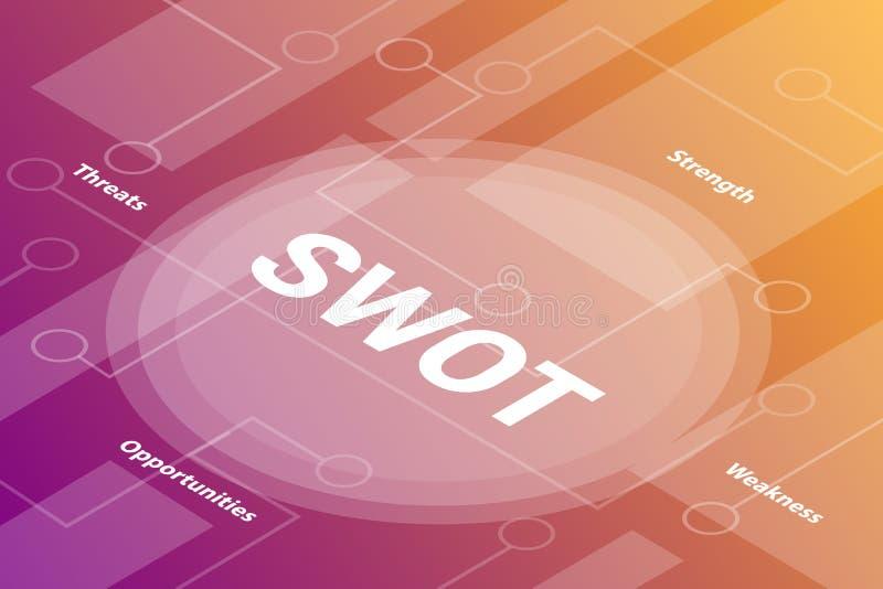 Swot de tekstconcept van het woorden verbond het isometrische 3d woord met één of andere verwante tekst en punt - vector royalty-vrije illustratie