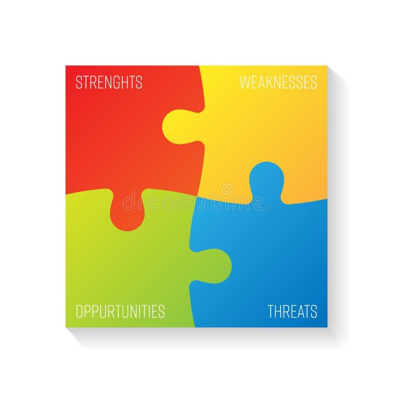 SWOT Diagram het Bedrijfsdie van Infographic, of SWOT matrijs, wordt gebruikt om de sterke punten, de zwakheden, de kansen en de  vector illustratie