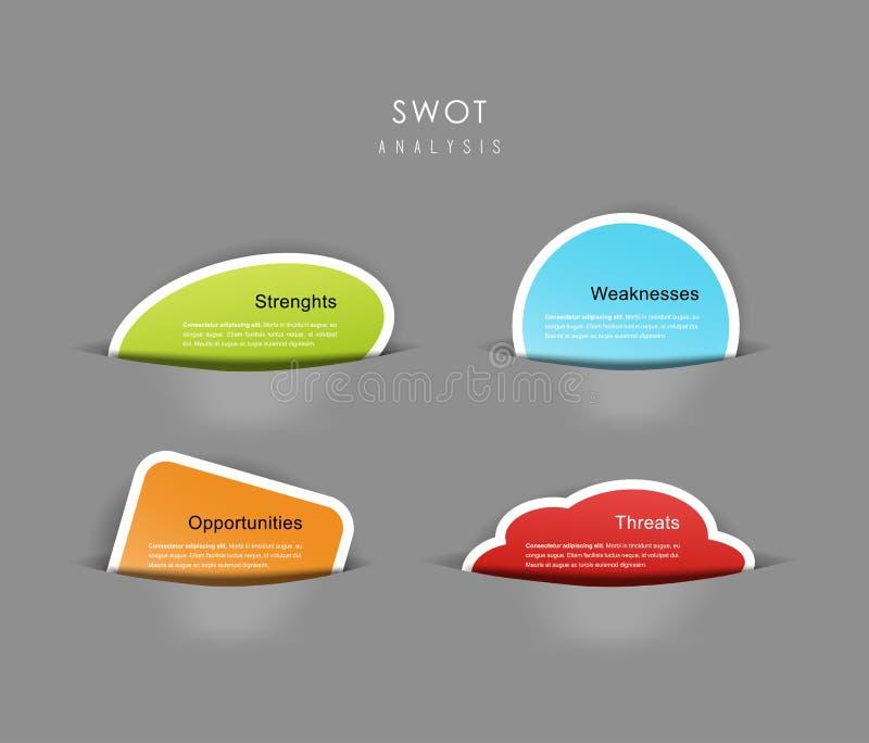 SWOT - Estreptococo do negócio das ameaças das oportunidades das fraquezas das forças ilustração do vetor