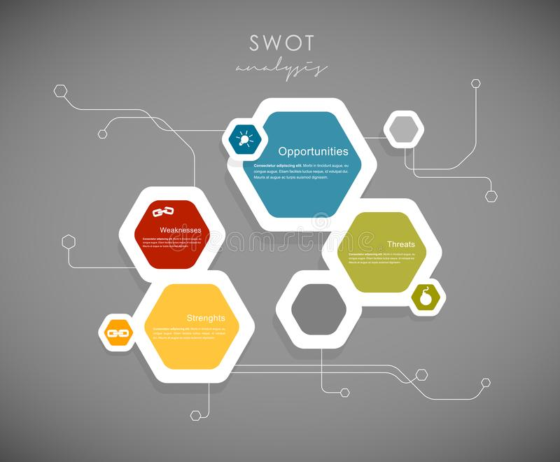 SWOT - Estreptococo do negócio das ameaças das oportunidades das fraquezas das forças ilustração royalty free
