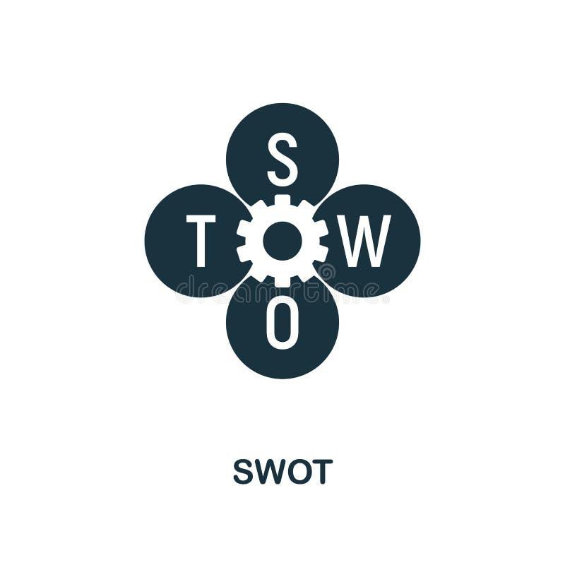 SWOT ikona Kreatywnie elementu projekt od fintech technologii ikon inkasowych Piksel doskonalić Swot ikona dla sieć projekta ilustracja wektor