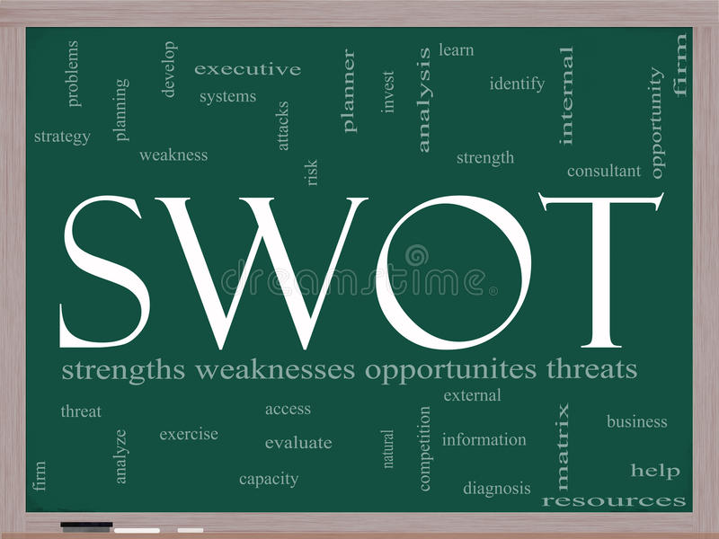 SWOT Pay Per Click Word Cloud On Blackboard Stock Image