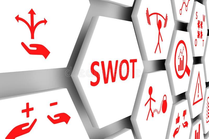 SWOT pojęcie royalty ilustracja