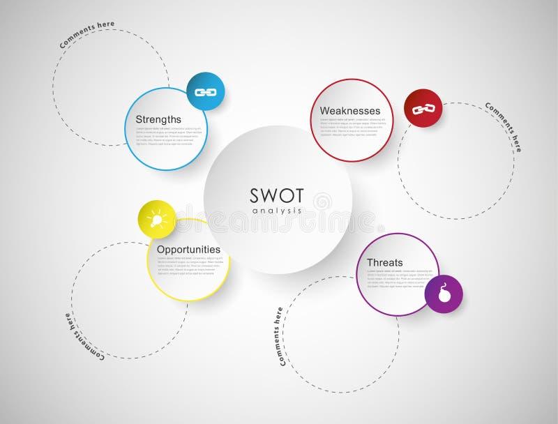 SWOT - Sterke punten de Bedreigingen van Zwakhedenkansen royalty-vrije illustratie