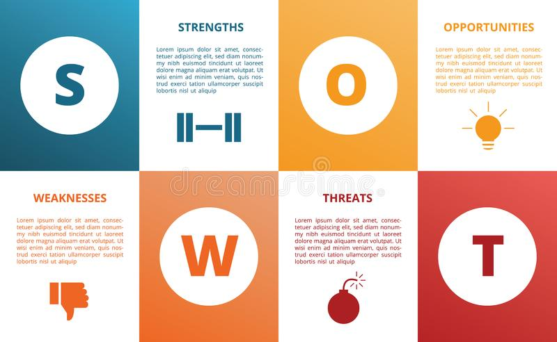 Swot strength weakness opportunity threat diagram concept presentation with modern style and icon with shape rectangle vector stock illustration