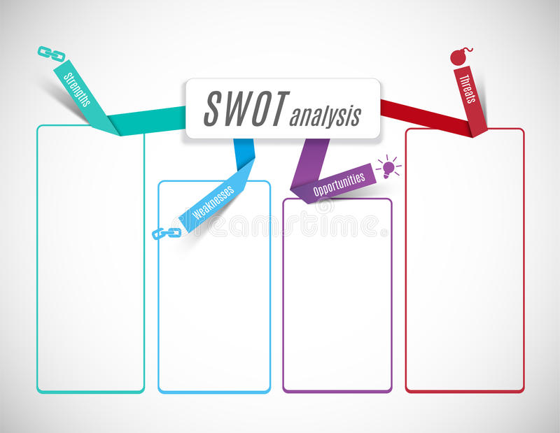 SWOT - Strengths Weaknesses Opportunities Threats. Business strategy mind map concept for presentations vector illustration