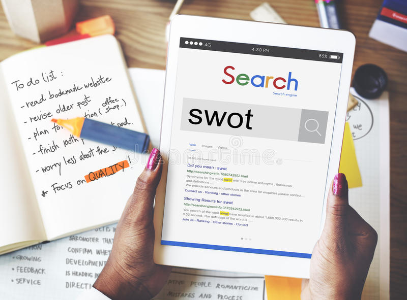 SWOT Strengths Weaknesses sposobności zagrożeń pojęcie zdjęcie stock