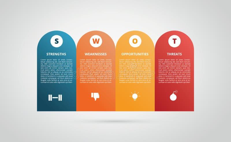 Swot strengths weaknesses sposobności zagrożeń wykresu infographic mapę z płaskiego nowożytnego stylu i 4 kolorów różnicą - wekto royalty ilustracja