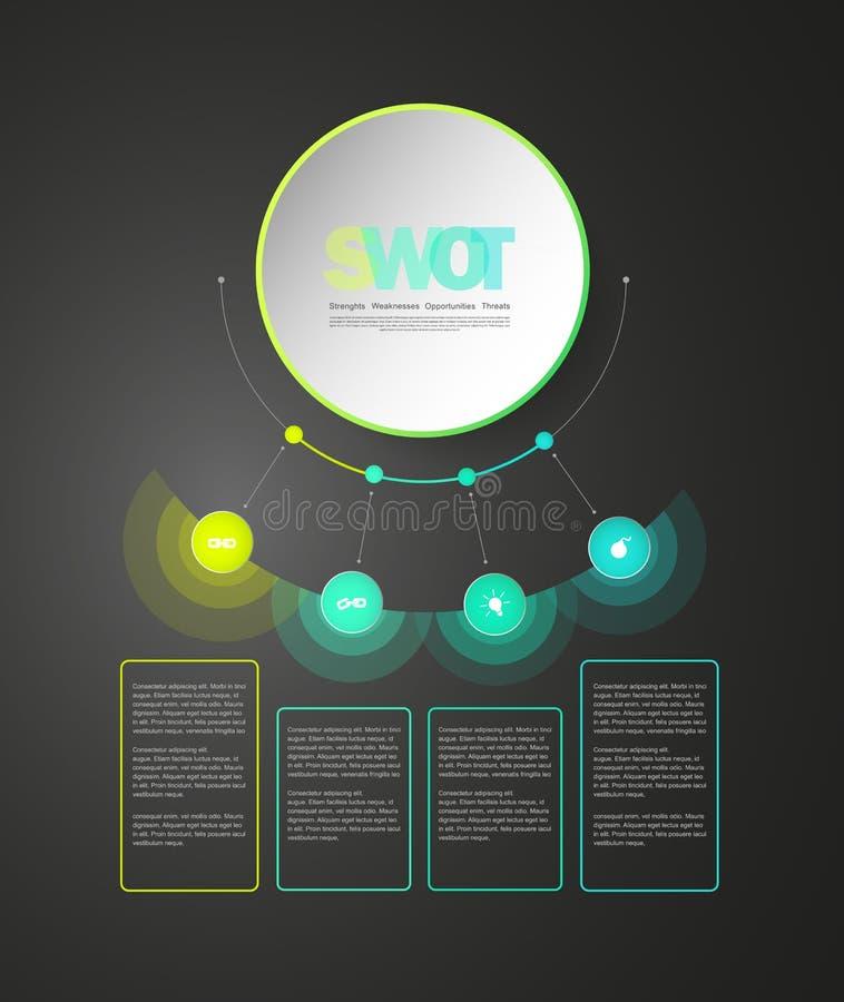 SWOT - Strengths Weaknesses sposobności zagrożenia royalty ilustracja