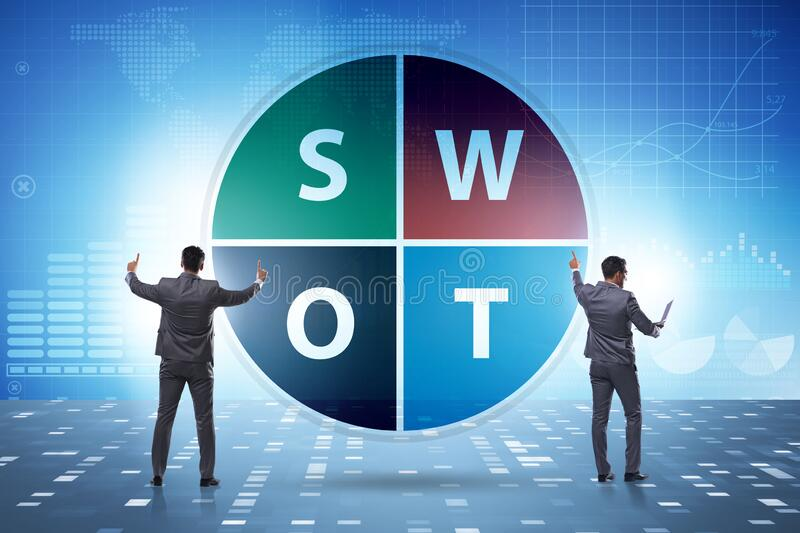 SWOT technique concept for business royalty free stock photography