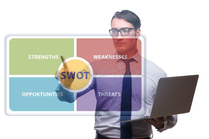 SWOT technique concept for business stock images