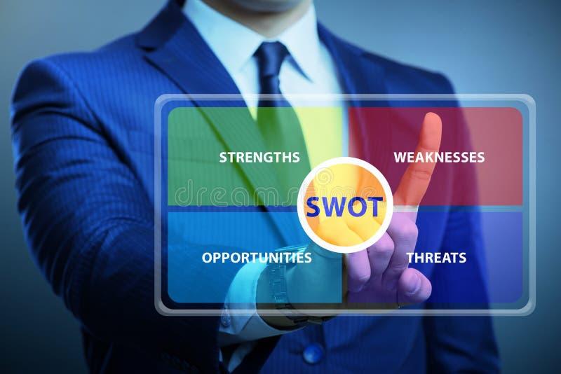 SWOT technique concept for business stock photos