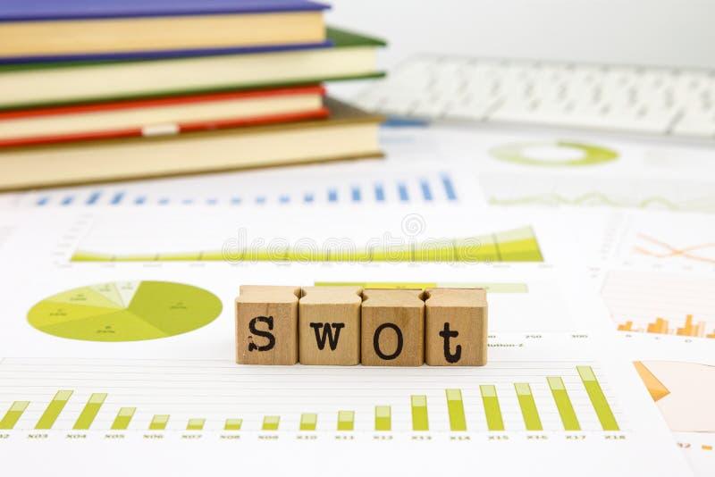 SWOT woord voor bedrijfs de grafiekrapporten van het evaluatieconcept en stock afbeeldingen