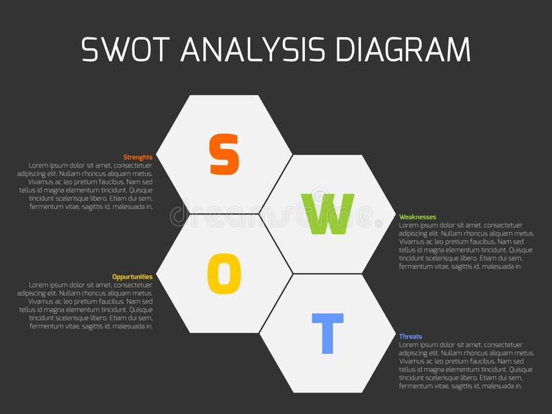 SWOT Zaken Infographic vector illustratie
