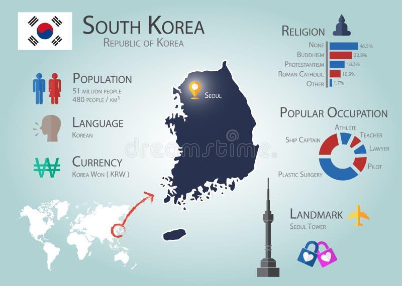 Sydkorea Infographics stock illustrationer