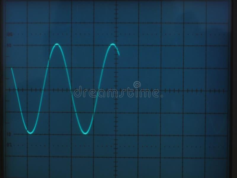 sygnały elektryczne obrazy royalty free