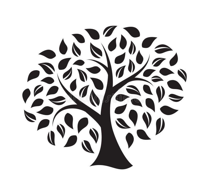 Sylwetka drzewo ilustracja wektor