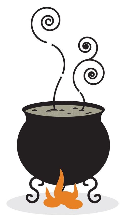 Sylwetka kocioł i ogień royalty ilustracja