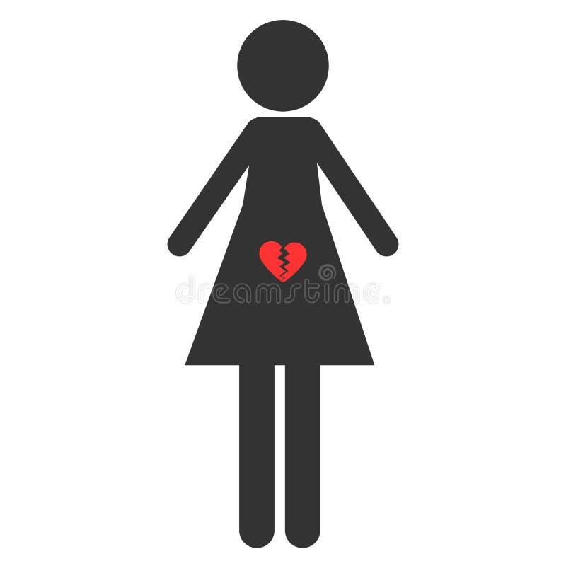 Symbol av abort Teckenpro-liv och pro-val stock illustrationer