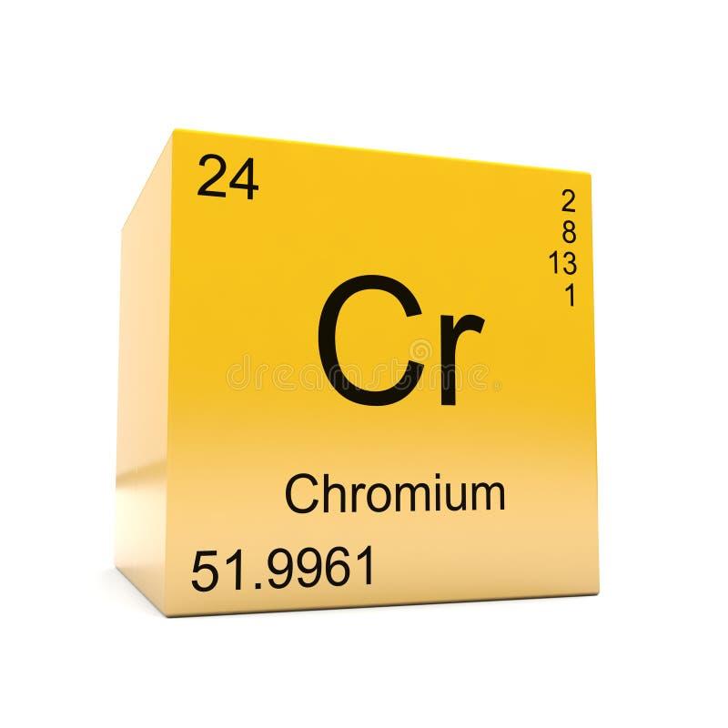 Symbol des chemischen Elements des Chroms vom Periodensystem lizenzfreie abbildung
