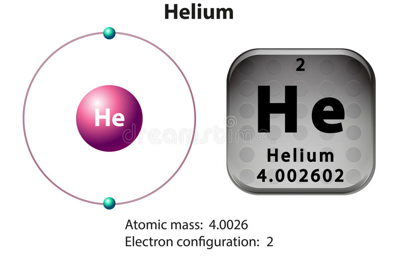 Symbol And Electron Diagram For Helium Stock Vector Illustration