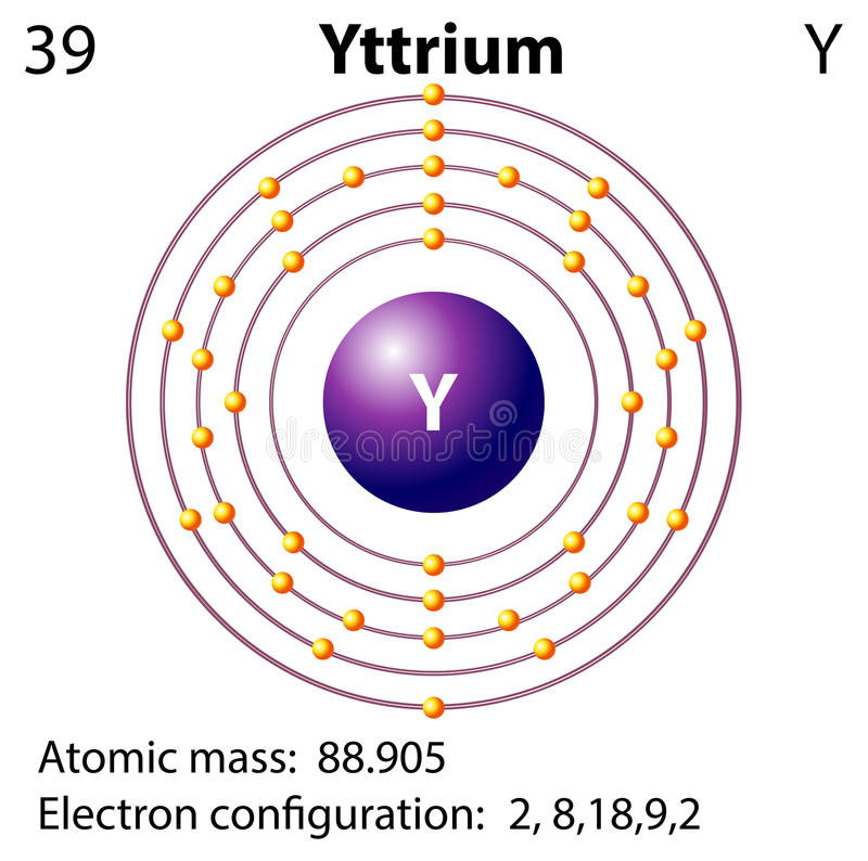 Symbol And Electron Diagram For Yttrium Stock Vector Illustration