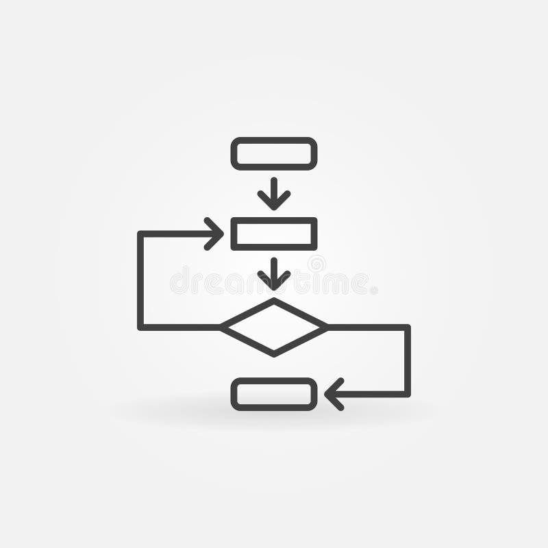 Symbol för algoritmvektorbegrepp i den tunna linjen stil vektor illustrationer