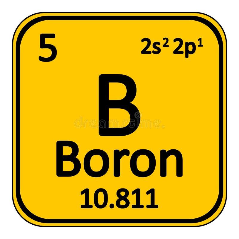 Symbol för boron för beståndsdel för periodisk tabell stock illustrationer