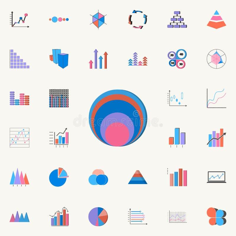 Symbol för bubbladiagram Universell uppsättning för diagram- & Diagramms symboler för rengöringsduk och mobil stock illustrationer