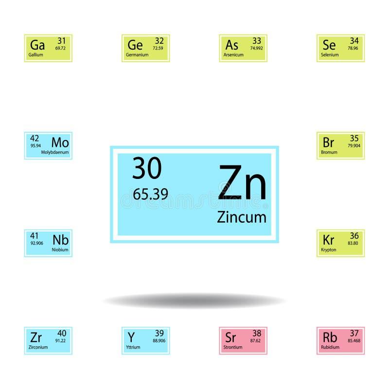 Symbol för färg för zincum för beståndsdel för periodisk tabell Ställ in av kemisk teckenfärgsymbol Tecken och symbolsamlingssymb vektor illustrationer