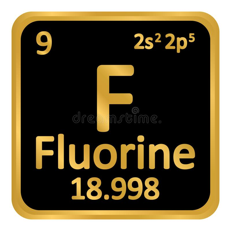 Symbol för fluor för beståndsdel för periodisk tabell vektor illustrationer