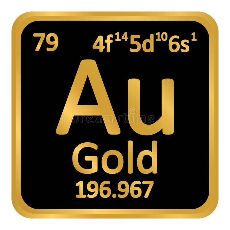 Symbol för guld för beståndsdel för periodisk tabell vektor illustrationer