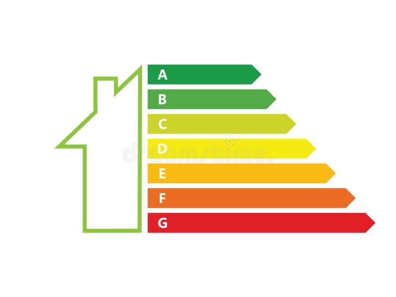 Symbol för hushållenergietikett stock illustrationer