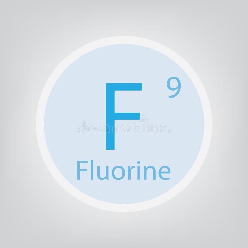 Symbol för kemisk beståndsdel för fluor F stock illustrationer