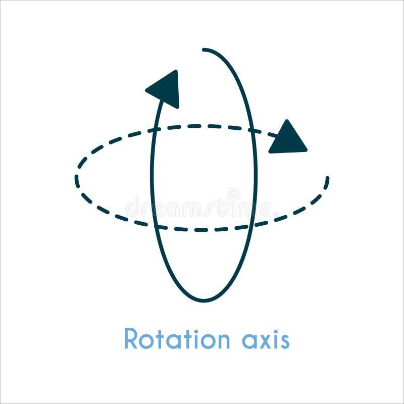 Symbol för lägenhet för rotationsaxel stock illustrationer