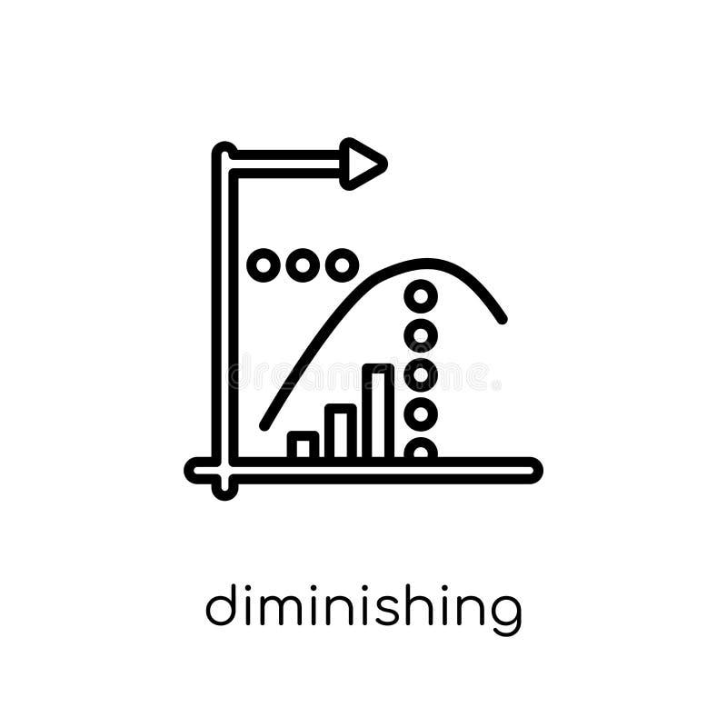 Symbol för minska retur  stock illustrationer