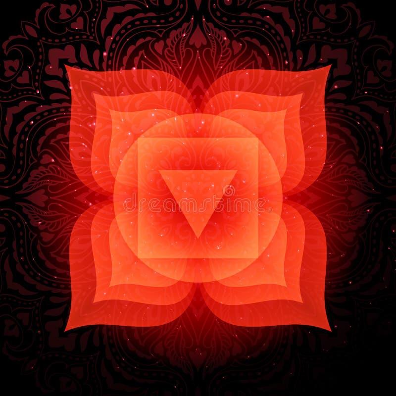 Symbol för symbol för Muladhara chakra färgrik Rota chakraen vektor illustrationer