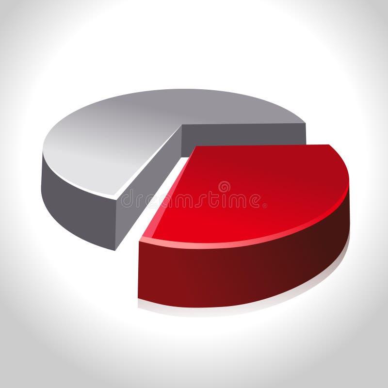 Symbol för pajdiagram stock illustrationer