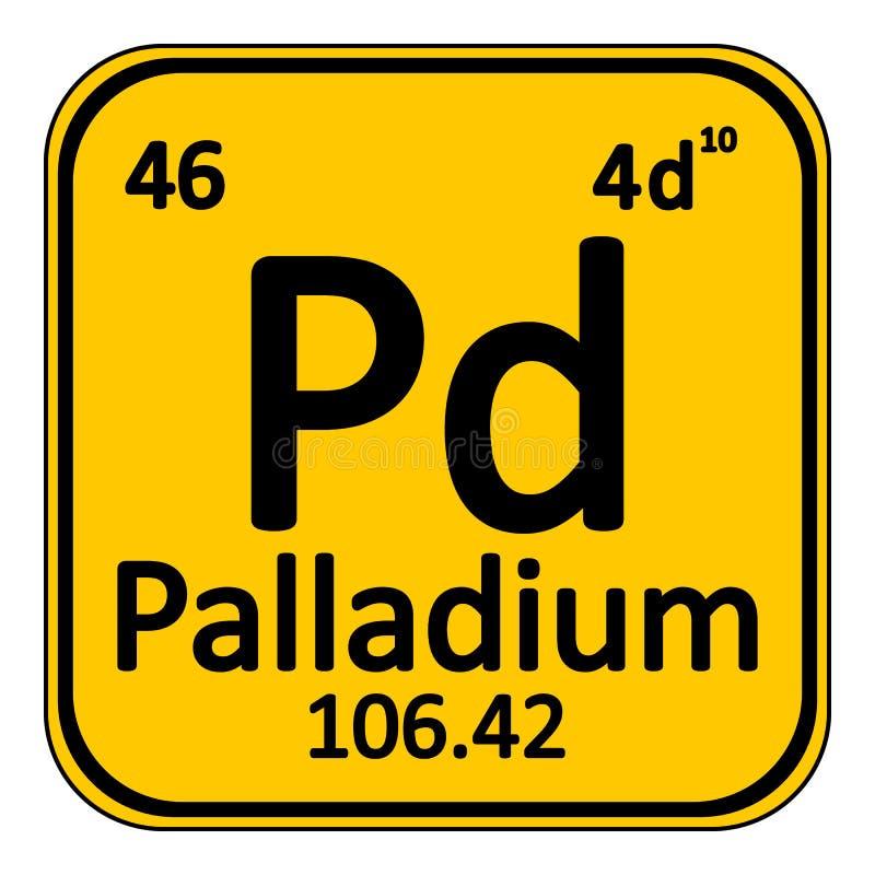 Symbol för palladium för beståndsdel för periodisk tabell vektor illustrationer