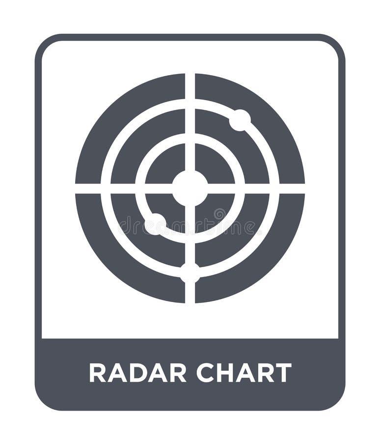 symbol för radardiagram i moderiktig designstil symbol för radardiagram som isoleras på vit bakgrund modern symbol för vektor för royaltyfri illustrationer
