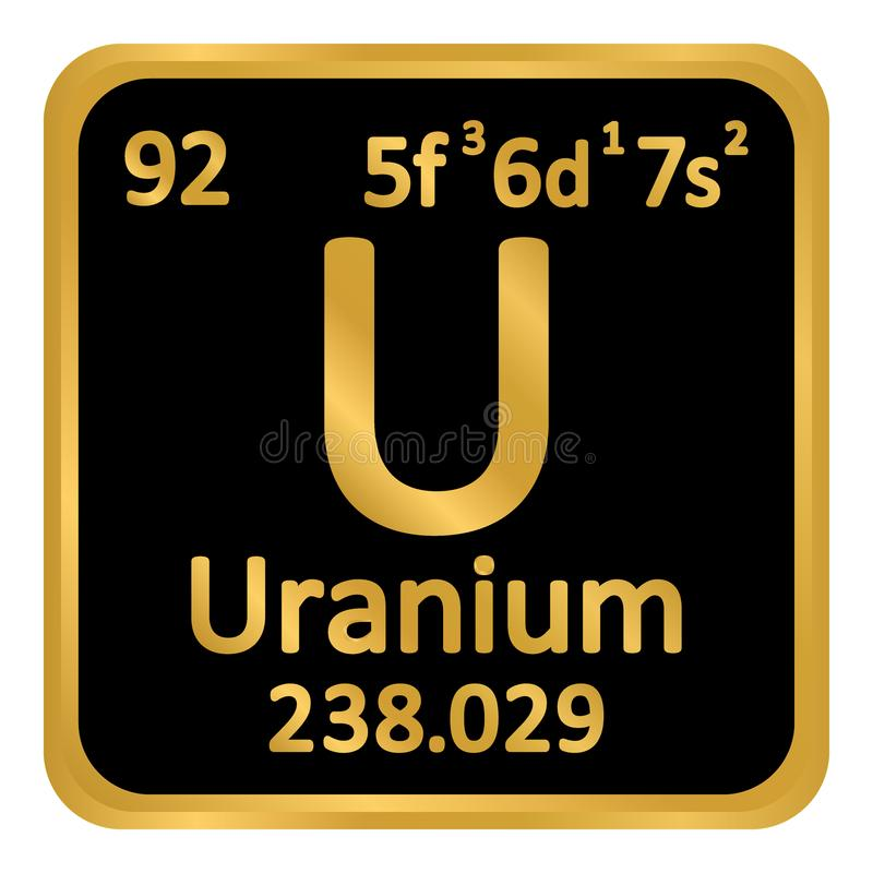 Symbol för uran för beståndsdel för periodisk tabell stock illustrationer