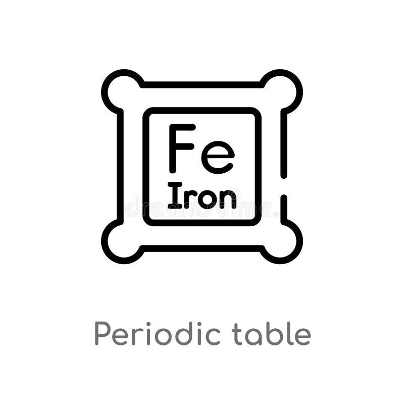 symbol f?r vektor f?r periodisk tabell f?r ?versikt isolerad svart enkel linje best?ndsdelillustration fr?n begrepp f?r utbildnin royaltyfri illustrationer